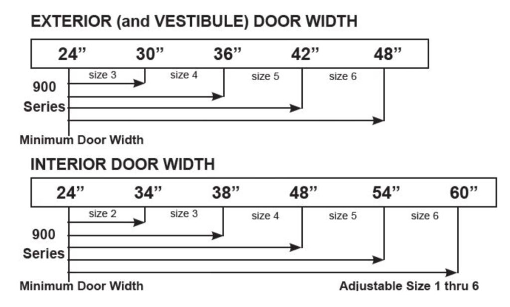 Cal Royal 900 Door Closer Size Chart