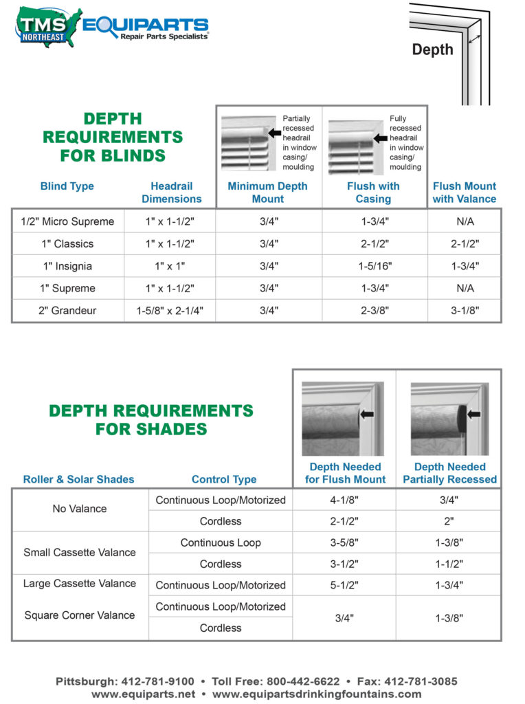 Inside Mount Window Treatment Depth Requirements